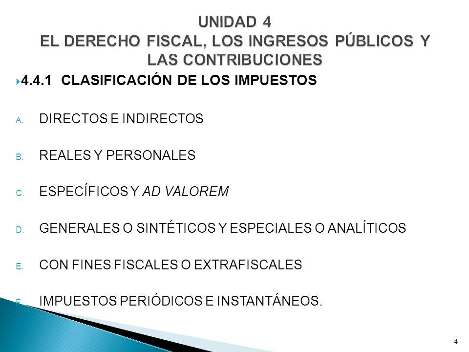 4.4.1 CLASIFICACIÓN DE LOS IMPUESTOS A.DIRECTOS E INDIRECTOS B.