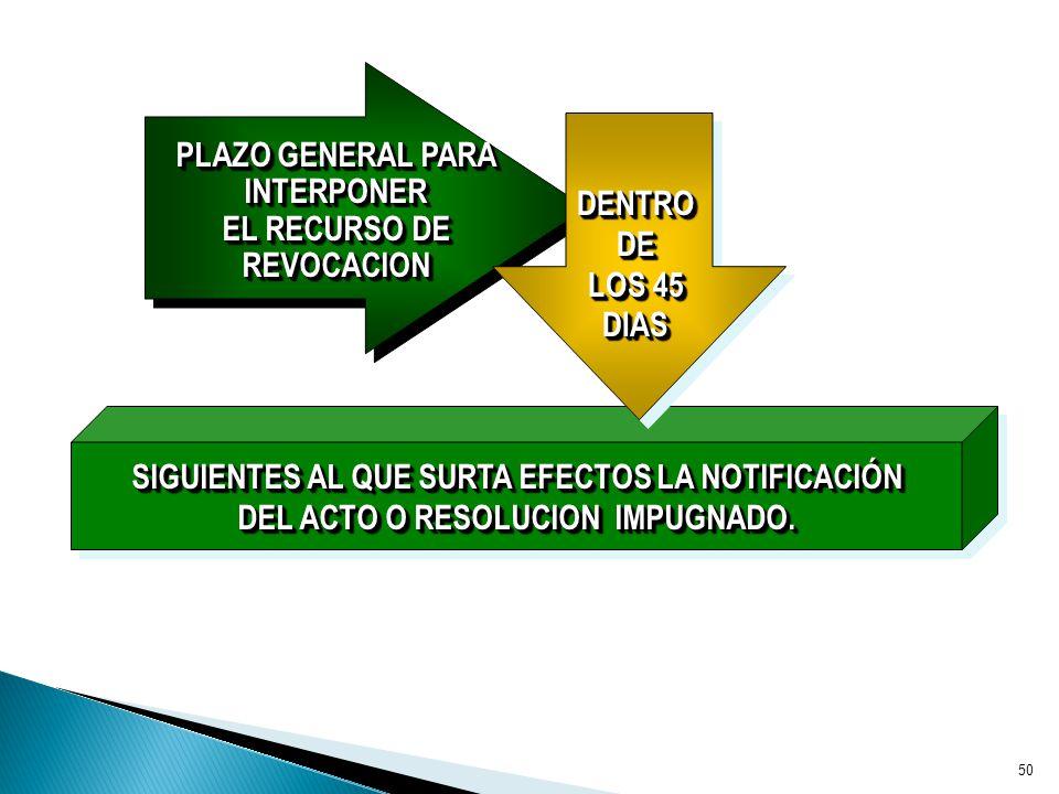PLAZO GENERAL PARA INTERPONER EL RECURSO DE REVOCACION PLAZO GENERAL PARA INTERPONER EL RECURSO DE REVOCACION DENTRO DE LOS 45 DIAS DENTRO DE LOS 45 DIAS SIGUIENTES AL QUE SURTA EFECTOS LA NOTIFICACIÓN DEL ACTO O RESOLUCION IMPUGNADO.