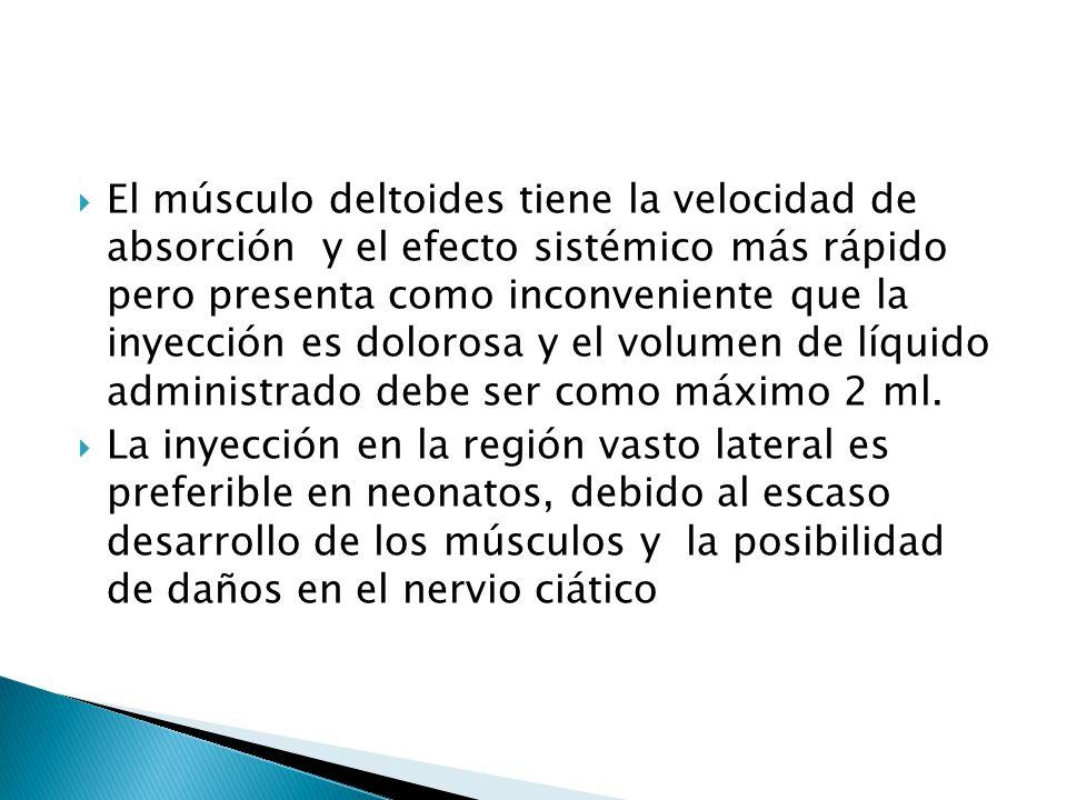 El músculo deltoides tiene la velocidad de absorción y el efecto sistémico más rápido pero presenta como inconveniente que la inyección es dolorosa y
