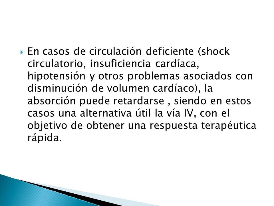 En casos de circulación deficiente (shock circulatorio, insuficiencia cardíaca, hipotensión y otros problemas asociados con disminución de volumen car