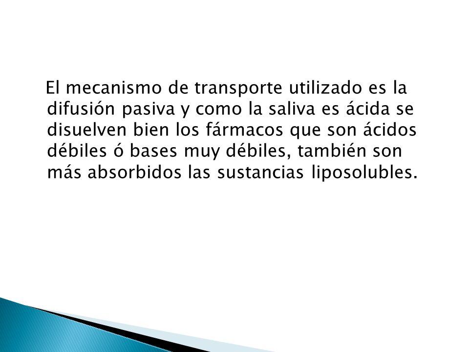 El mecanismo de transporte utilizado es la difusión pasiva y como la saliva es ácida se disuelven bien los fármacos que son ácidos débiles ó bases muy