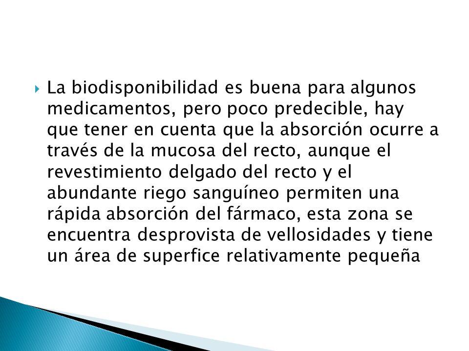 La biodisponibilidad es buena para algunos medicamentos, pero poco predecible, hay que tener en cuenta que la absorción ocurre a través de la mucosa d