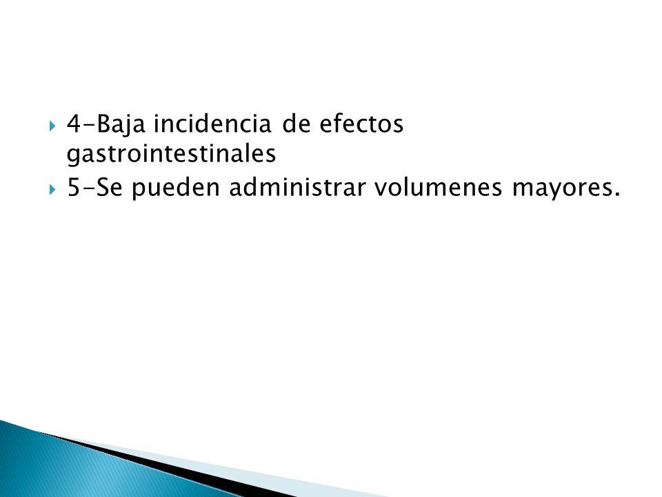 4-Baja incidencia de efectos gastrointestinales 5-Se pueden administrar volumenes mayores.