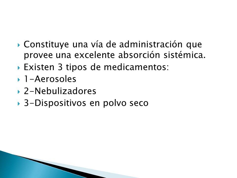 Constituye una vía de administración que provee una excelente absorción sistémica. Existen 3 tipos de medicamentos: 1-Aerosoles 2-Nebulizadores 3-Disp