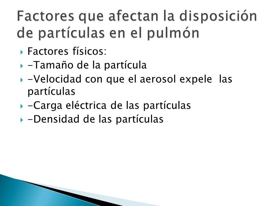 Factores físicos: -Tamaño de la partícula -Velocidad con que el aerosol expele las partículas -Carga eléctrica de las partículas -Densidad de las part