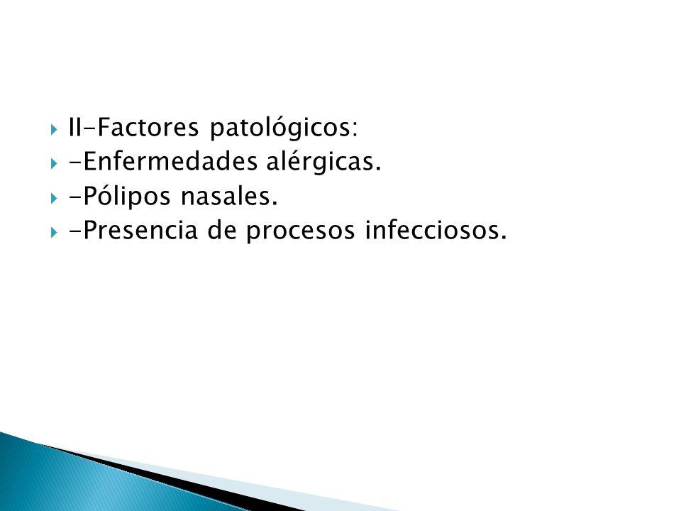 II-Factores patológicos: -Enfermedades alérgicas. -Pólipos nasales. -Presencia de procesos infecciosos.
