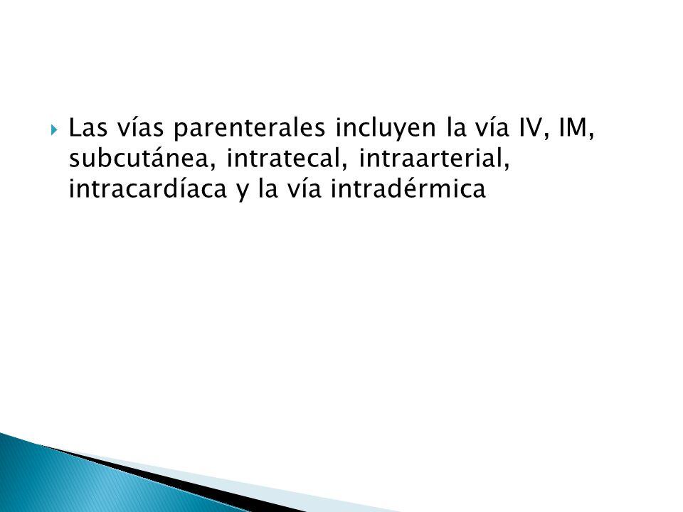 Entre los factores que influyen en la velocidad de absorción de la droga se encuentran: -Vascularización del sitio de inyección.