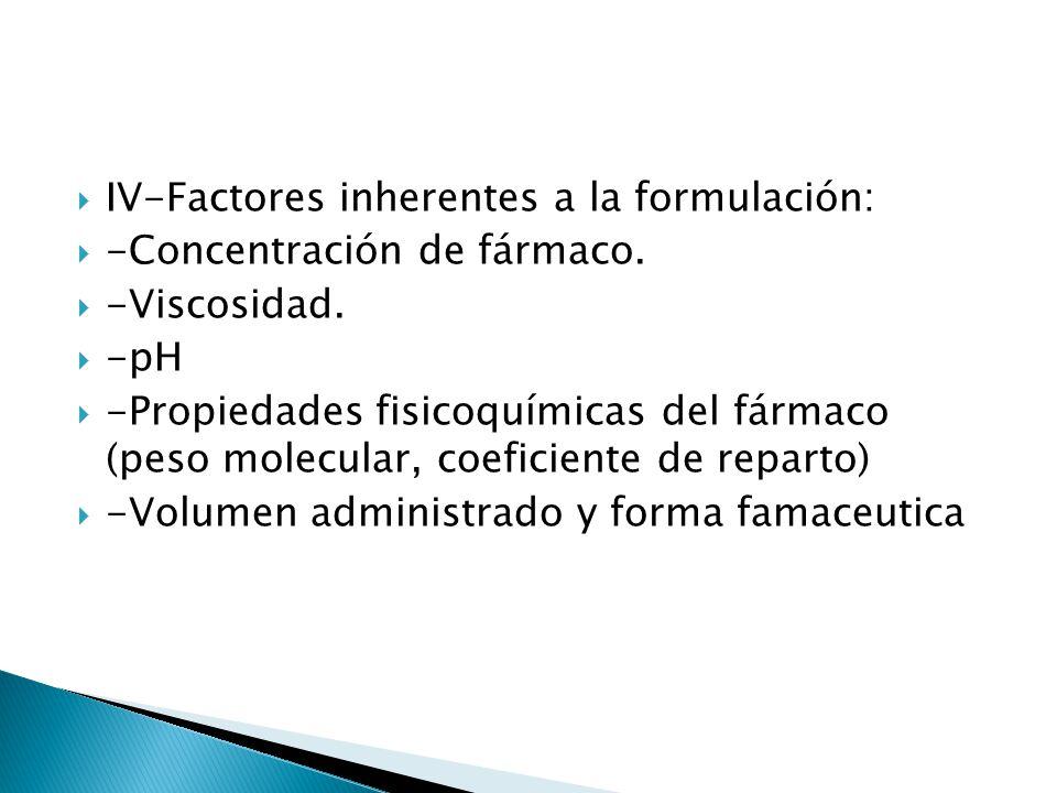 IV-Factores inherentes a la formulación: -Concentración de fármaco. -Viscosidad. -pH -Propiedades fisicoquímicas del fármaco (peso molecular, coeficie