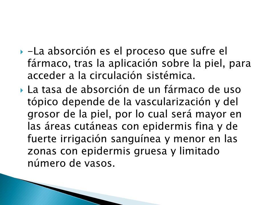 -La absorción es el proceso que sufre el fármaco, tras la aplicación sobre la piel, para acceder a la circulación sistémica. La tasa de absorción de u