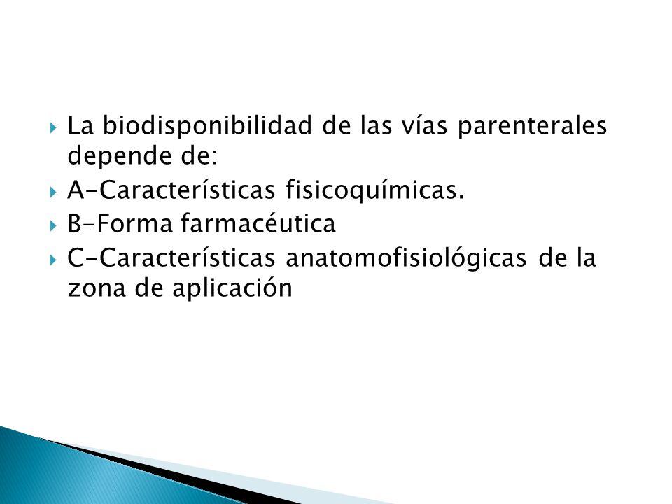 La biodisponibilidad de las vías parenterales depende de: A-Características fisicoquímicas. B-Forma farmacéutica C-Características anatomofisiológicas