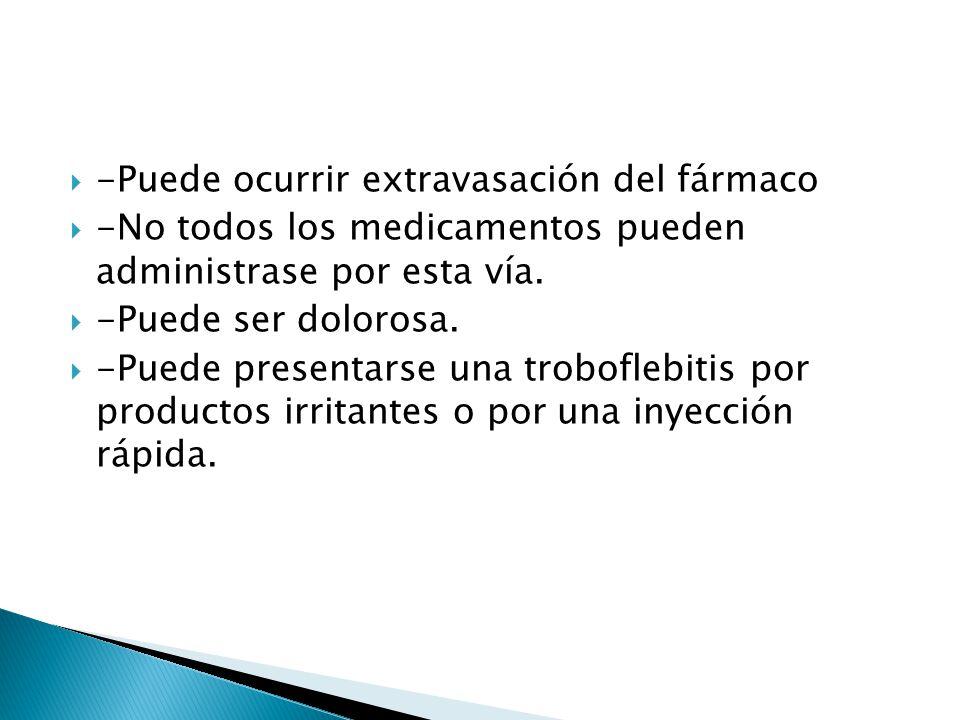 -Puede ocurrir extravasación del fármaco -No todos los medicamentos pueden administrase por esta vía. -Puede ser dolorosa. -Puede presentarse una trob