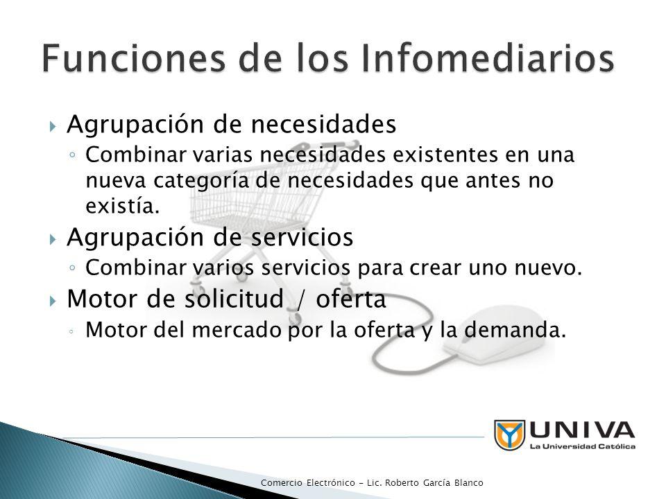 Agrupación de necesidades Combinar varias necesidades existentes en una nueva categoría de necesidades que antes no existía.