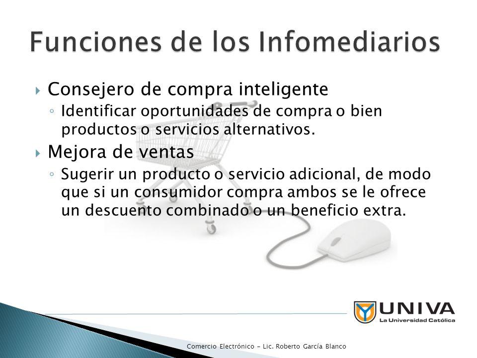 Consejero de compra inteligente Identificar oportunidades de compra o bien productos o servicios alternativos.