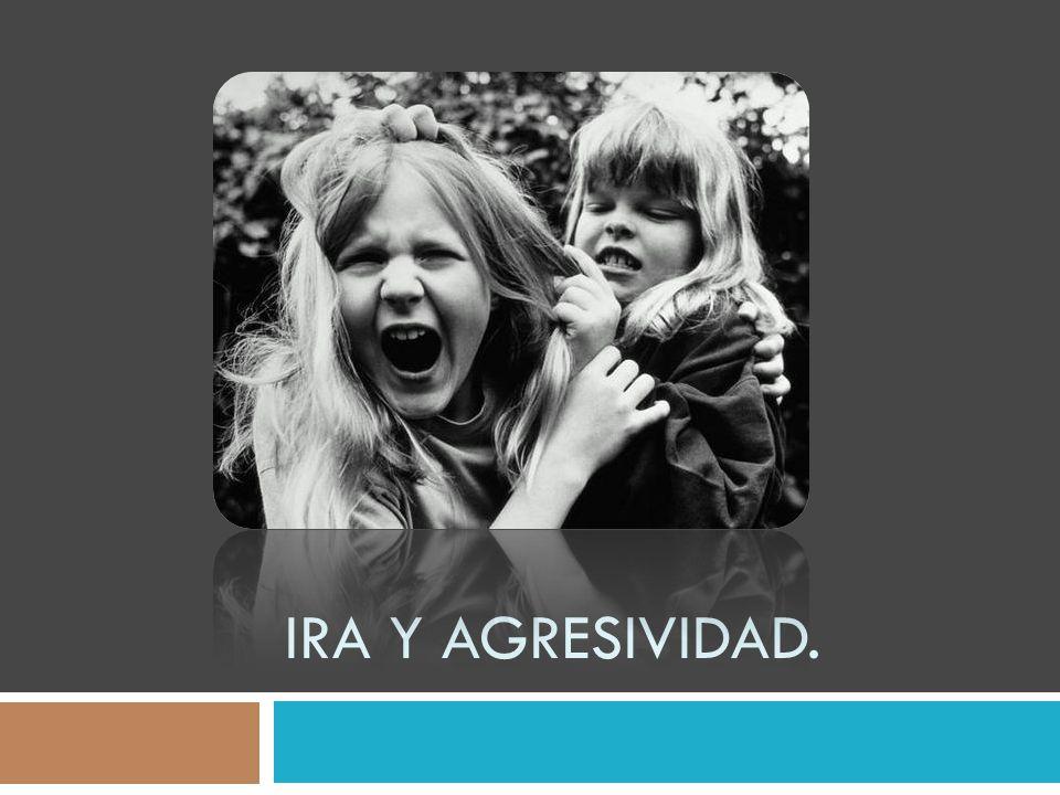 IRA Y AGRESIVIDAD.
