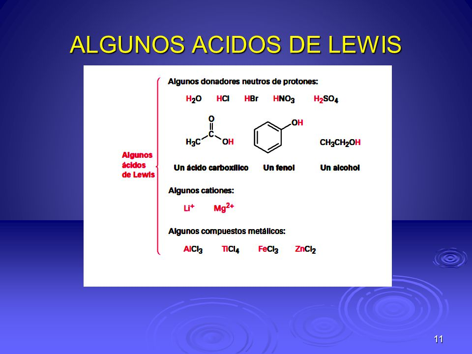 ALGUNOS ACIDOS DE LEWIS 11