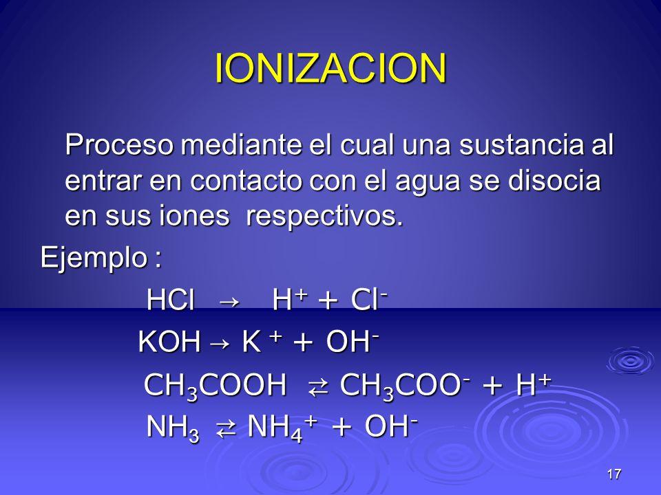17 IONIZACION Proceso mediante el cual una sustancia al entrar en contacto con el agua se disocia en sus iones respectivos. Ejemplo : HCl H + + Cl - H