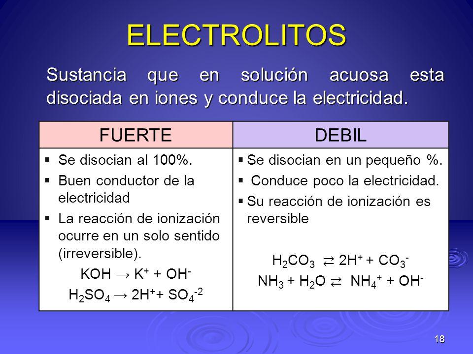 18 ELECTROLITOS Sustancia que en solución acuosa esta disociada en iones y conduce la electricidad. FUERTEDEBIL Se disocian al 100%. Buen conductor de