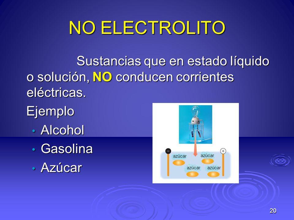 20 NO ELECTROLITO Sustancias que en estado líquido o solución, NO conducen corrientes eléctricas. Ejemplo Alcohol Alcohol Gasolina Gasolina Azúcar Azú