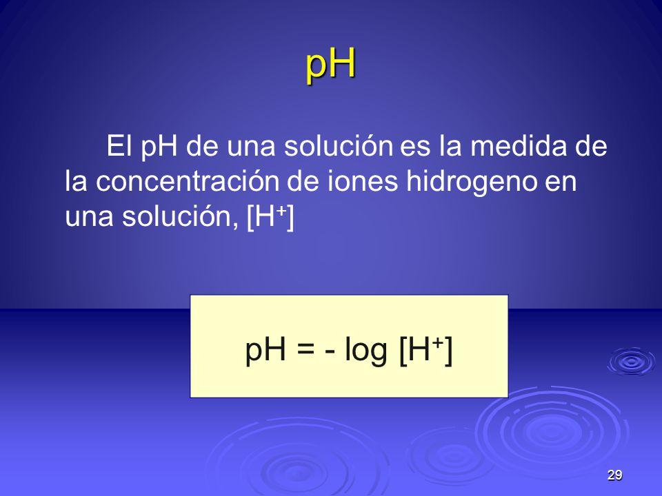 29 pH El pH de una solución es la medida de la concentración de iones hidrogeno en una solución, [H + ] pH = - log [H + ]