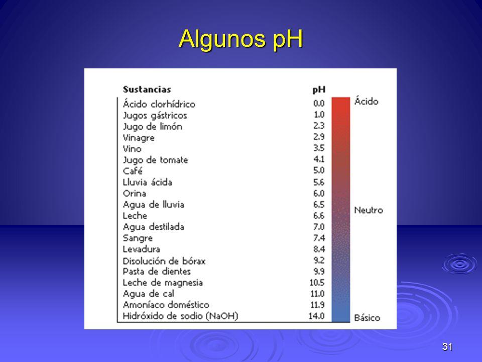 Algunos pH 31