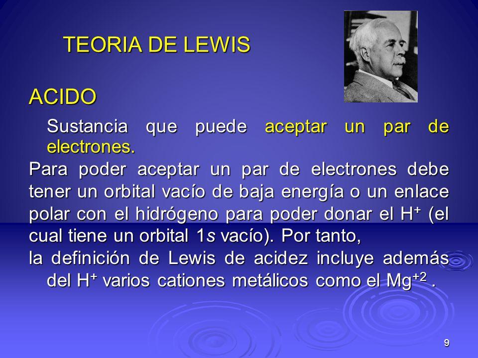 TEORIA DE LEWIS ACIDO Sustancia que puede aceptar un par de electrones. Para poder aceptar un par de electrones debe tener un orbital vacío de baja en
