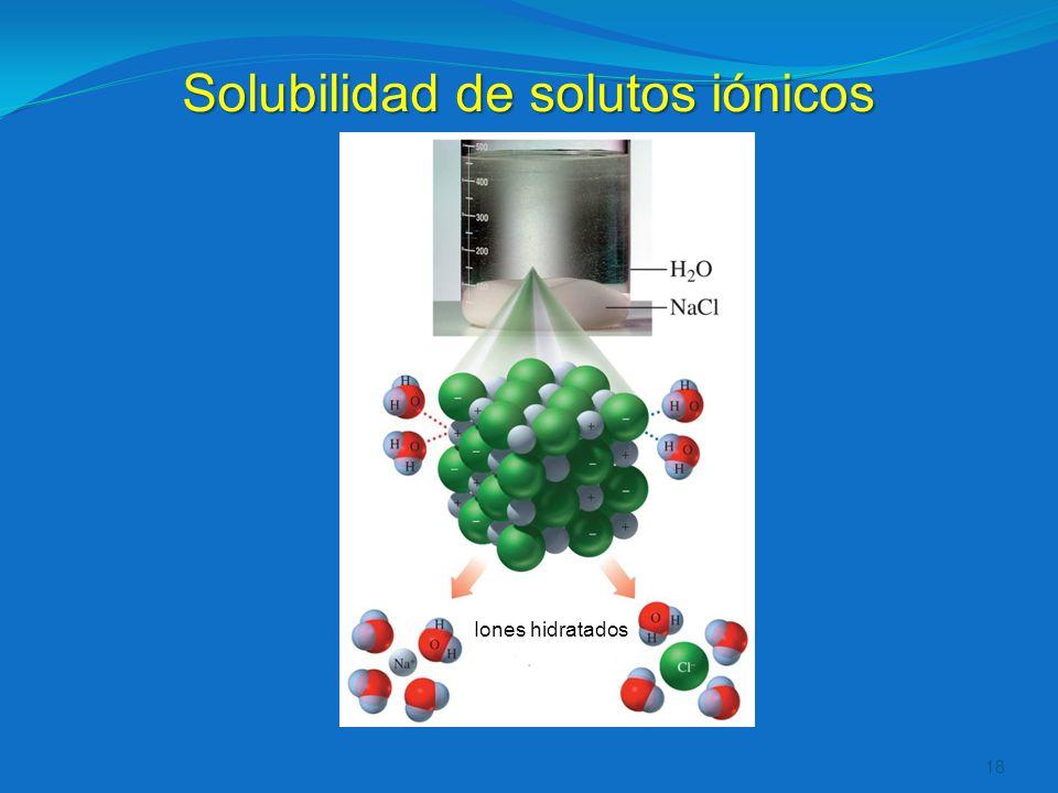 Solubilidad de solutos iónicos 18 Iones hidratados