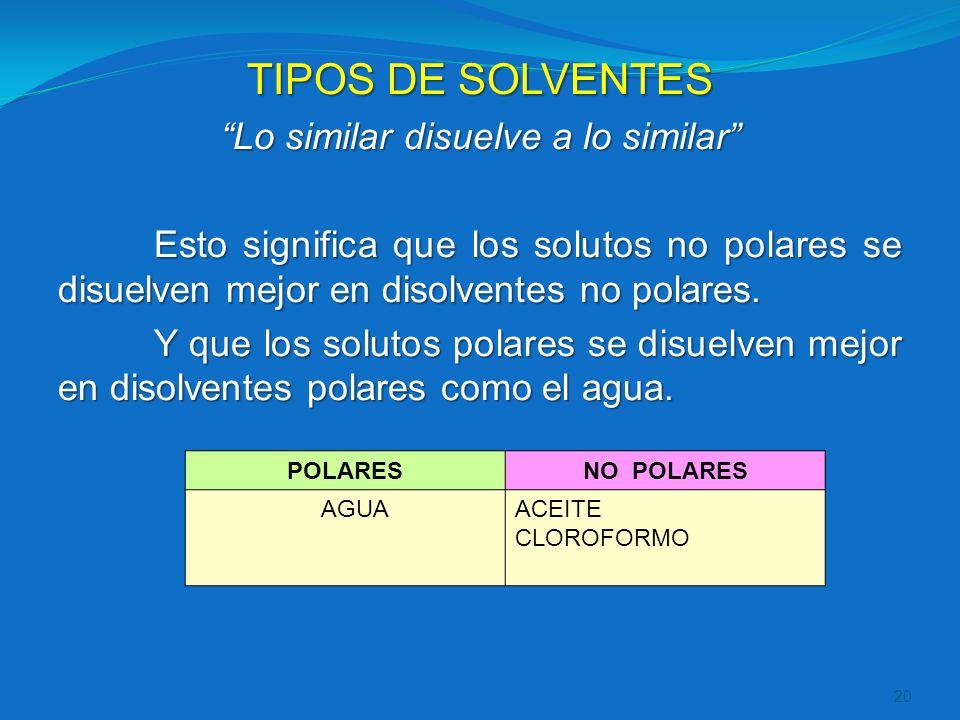 TIPOS DE SOLVENTES Lo similar disuelve a lo similar Esto significa que los solutos no polares se disuelven mejor en disolventes no polares. Y que los