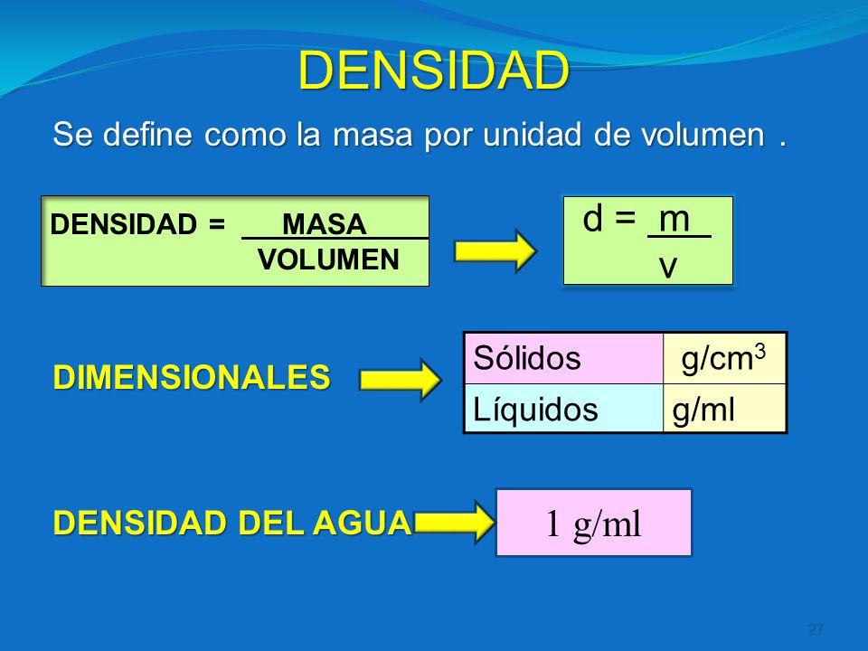 DENSIDAD Se define como la masa por unidad de volumen. DIMENSIONALES DENSIDAD DEL AGUA Sólidos g/cm 3 Líquidosg/ml 27 DENSIDAD = MASA. VOLUMEN d = m v