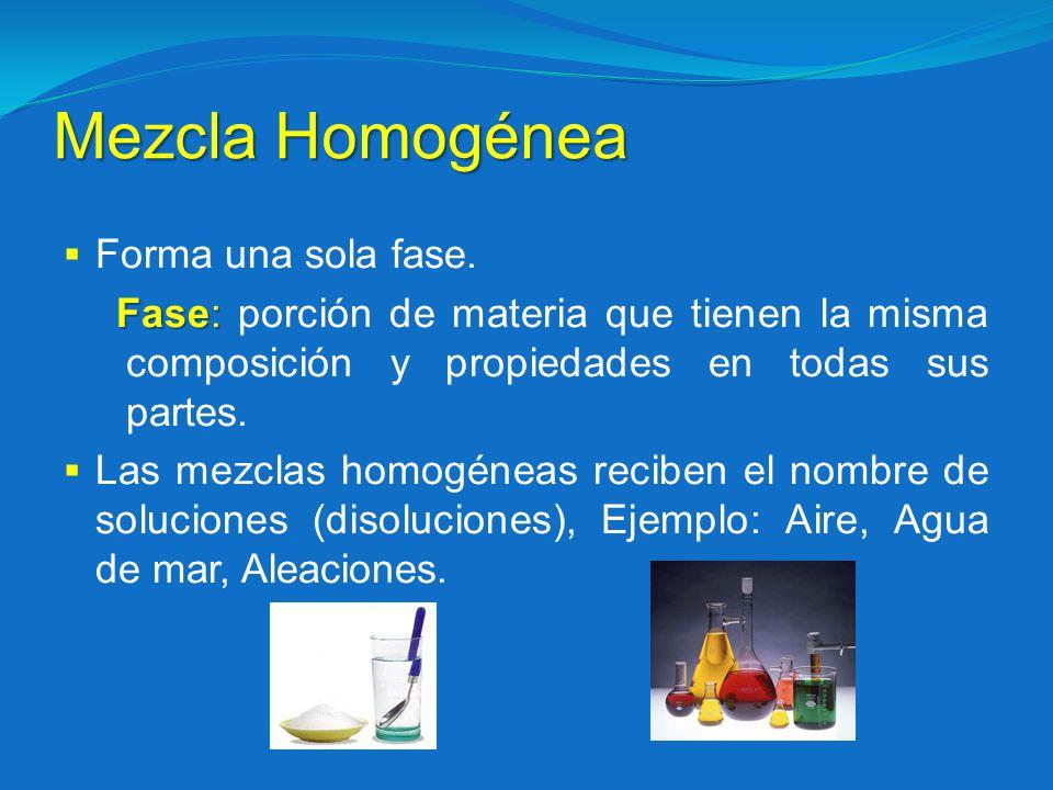 Mezcla Homogénea Forma una sola fase. Fase: Fase: porción de materia que tienen la misma composición y propiedades en todas sus partes. Las mezclas ho