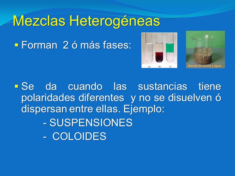 Mezclas Heterogéneas Forman 2 ó más fases: Forman 2 ó más fases: Se da cuando las sustancias tiene polaridades diferentes y no se disuelven ó dispersa