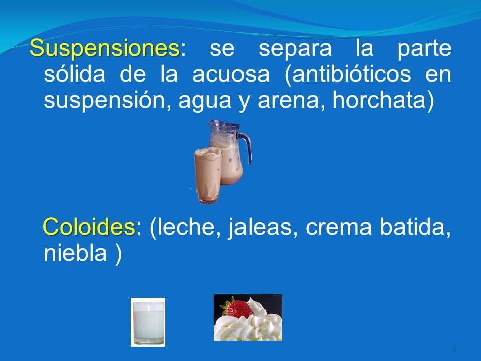 Suspensiones Suspensiones: se separa la parte sólida de la acuosa (antibióticos en suspensión, agua y arena, horchata) Coloides Coloides: (leche, jale