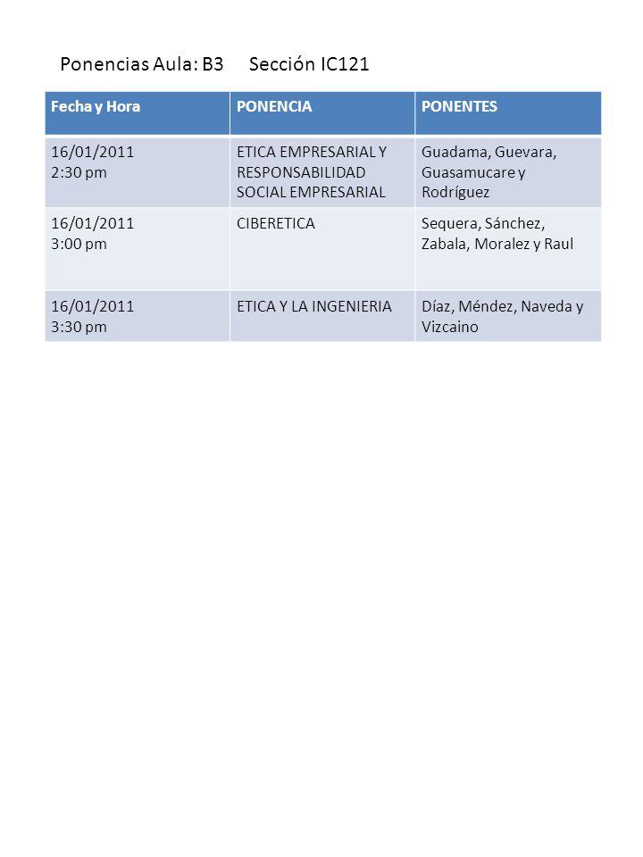 Fecha y HoraPONENCIAPONENTES 16/01/2011 2:30 pm ETICA EMPRESARIAL Y RESPONSABILIDAD SOCIAL EMPRESARIAL Guadama, Guevara, Guasamucare y Rodríguez 16/01/2011 3:00 pm CIBERETICASequera, Sánchez, Zabala, Moralez y Raul 16/01/2011 3:30 pm ETICA Y LA INGENIERIADíaz, Méndez, Naveda y Vizcaino Ponencias Aula: B3 Sección IC121