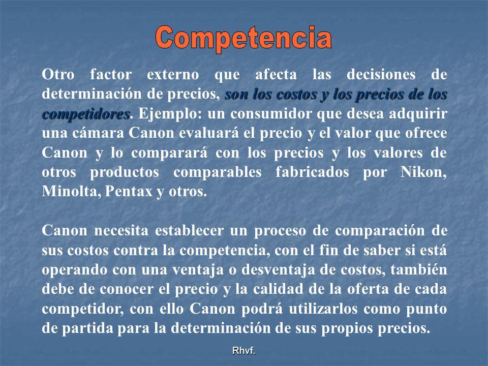 Rhvf. son los costos y los precios de los competidores Otro factor externo que afecta las decisiones de determinación de precios, son los costos y los
