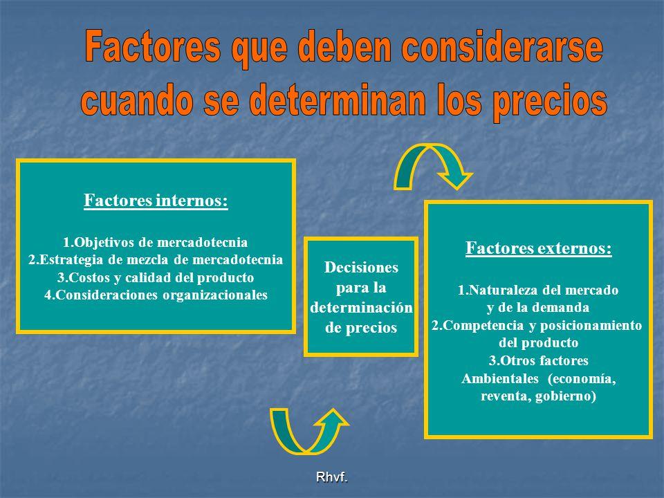 Rhvf. Factores internos: 1.Objetivos de mercadotecnia 2.Estrategia de mezcla de mercadotecnia 3.Costos y calidad del producto 4.Consideraciones organi