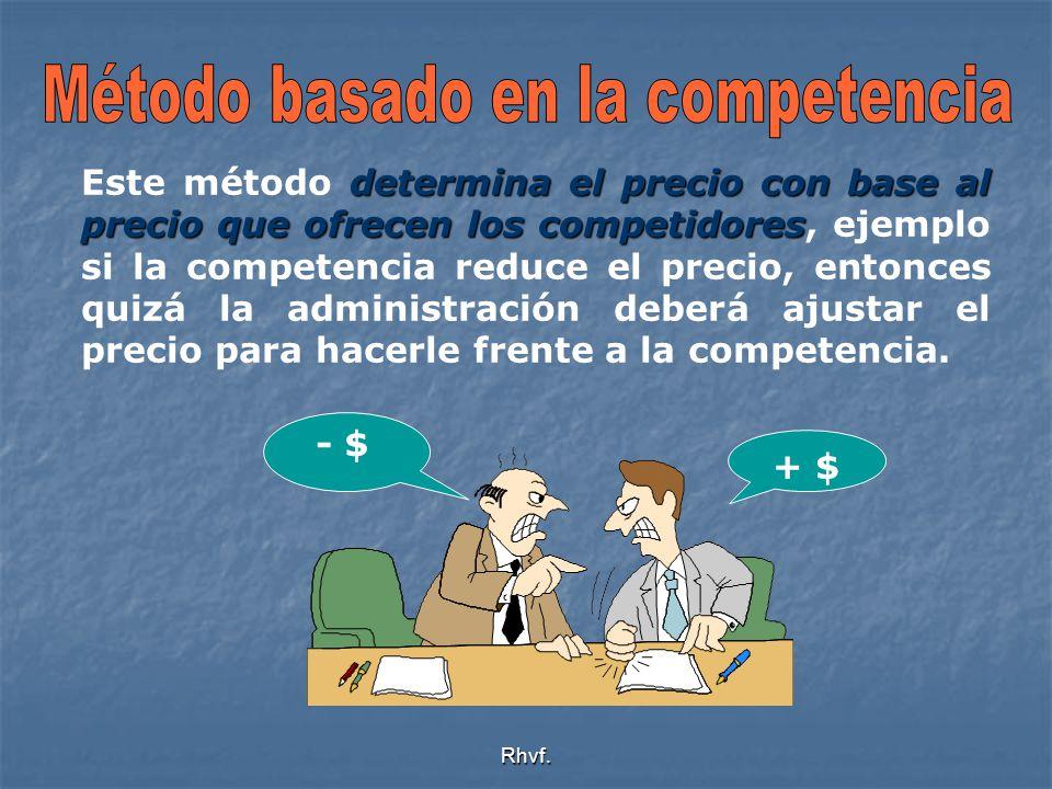 Rhvf. determina el precio con base al precio que ofrecen los competidores Este método determina el precio con base al precio que ofrecen los competido