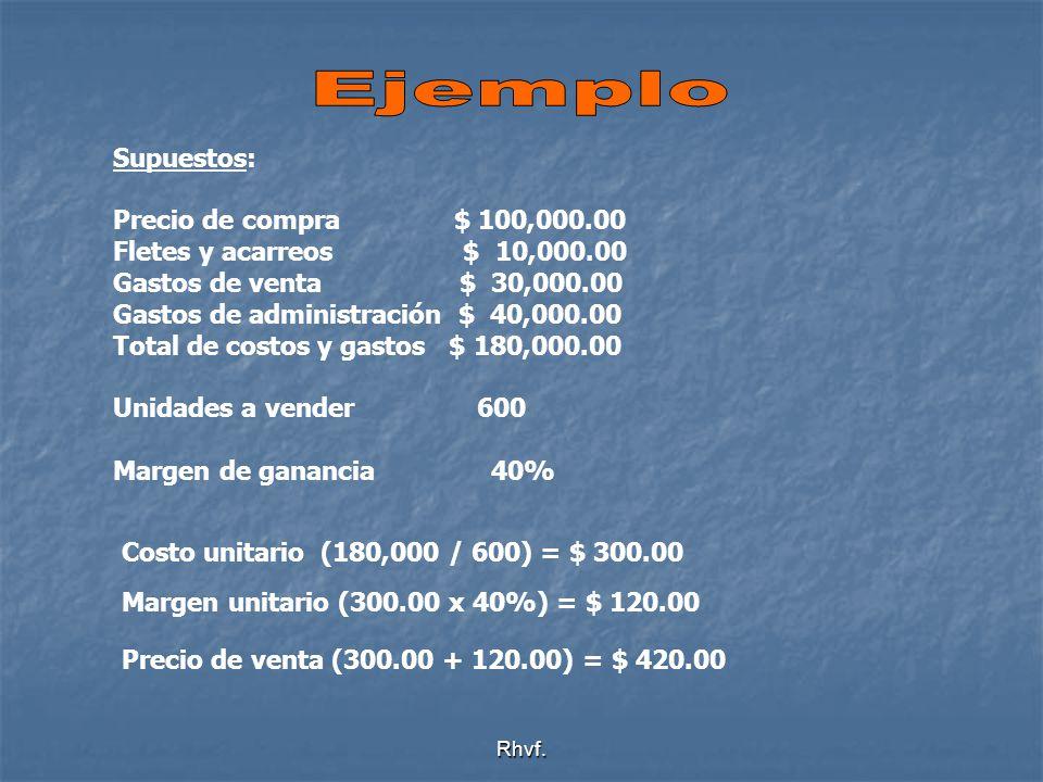 Rhvf. Supuestos: Precio de compra $ 100,000.00 Fletes y acarreos $ 10,000.00 Gastos de venta $ 30,000.00 Gastos de administración $ 40,000.00 Total de