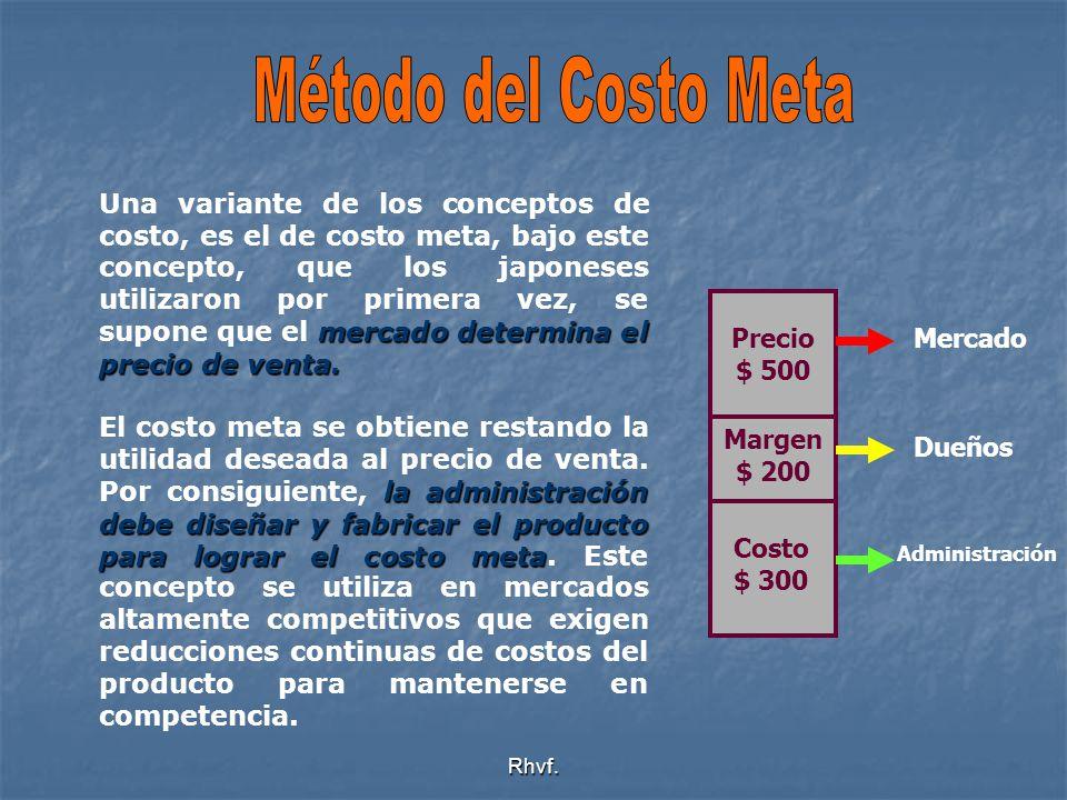 Rhvf. mercado determina el precio de venta. Una variante de los conceptos de costo, es el de costo meta, bajo este concepto, que los japoneses utiliza