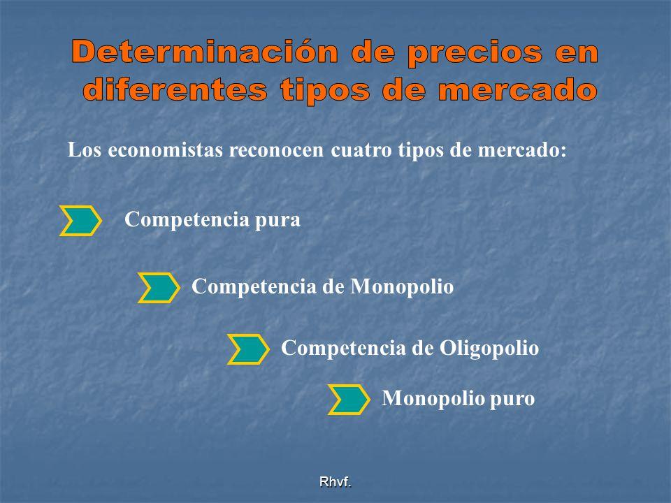 Rhvf. Los economistas reconocen cuatro tipos de mercado: Competencia pura Competencia de Monopolio Competencia de Oligopolio Monopolio puro