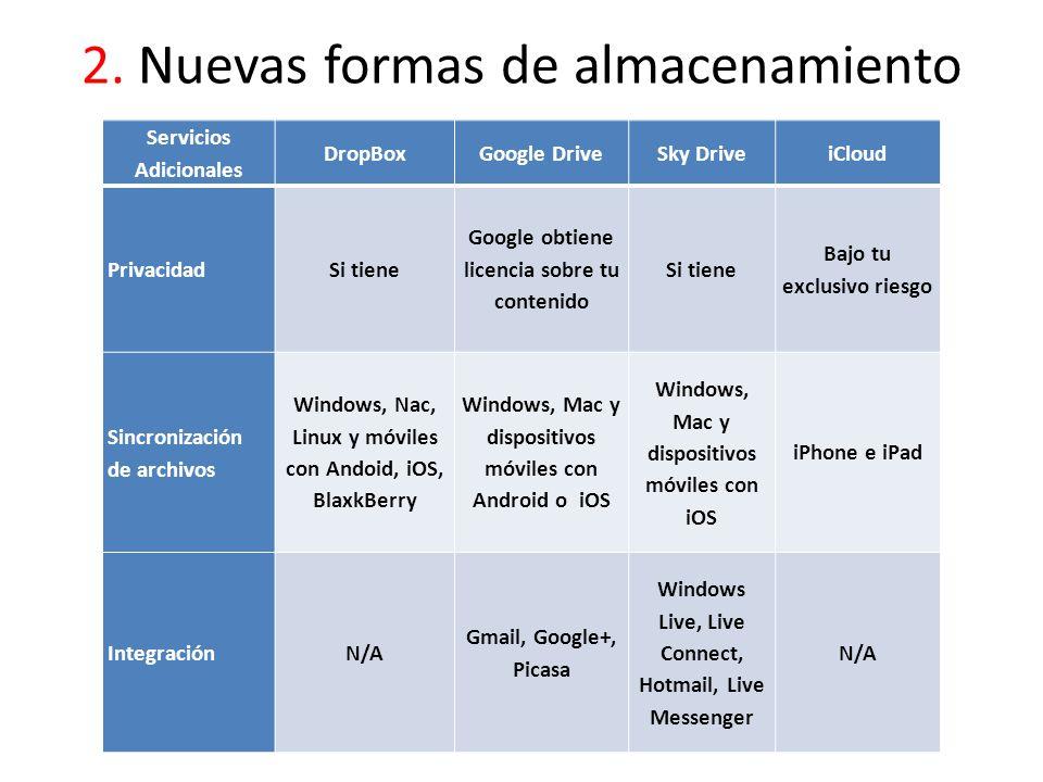 2. Nuevas formas de almacenamiento Servicios Adicionales DropBoxGoogle DriveSky DriveiCloud PrivacidadSi tiene Google obtiene licencia sobre tu conten
