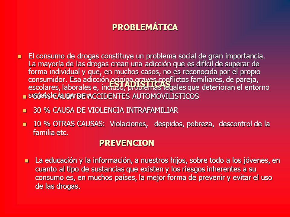 PROBLEMÁTICA El consumo de drogas constituye un problema social de gran importancia. La mayoría de las drogas crean una adicción que es difícil de sup