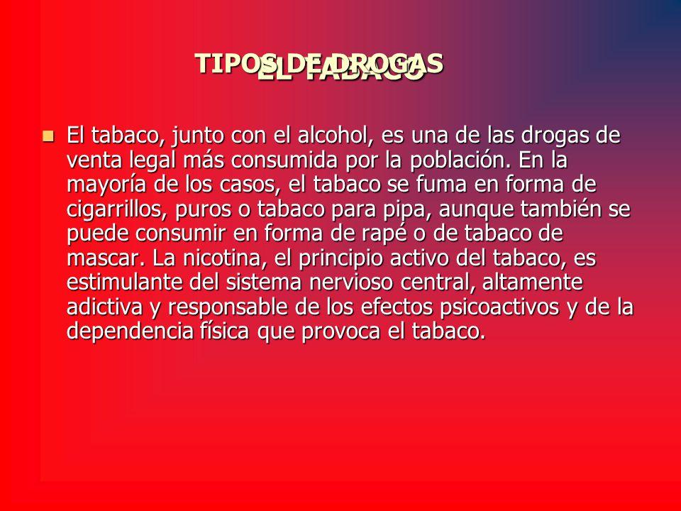 El tabaco, junto con el alcohol, es una de las drogas de venta legal más consumida por la población. En la mayoría de los casos, el tabaco se fuma en
