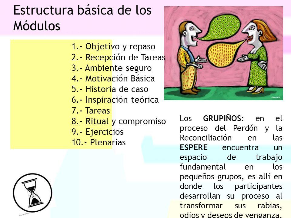 Estructura básica de los Módulos Los GRUPIÑOS: en el proceso del Perdón y la Reconciliación en las ESPERE encuentra un espacio de trabajo fundamental