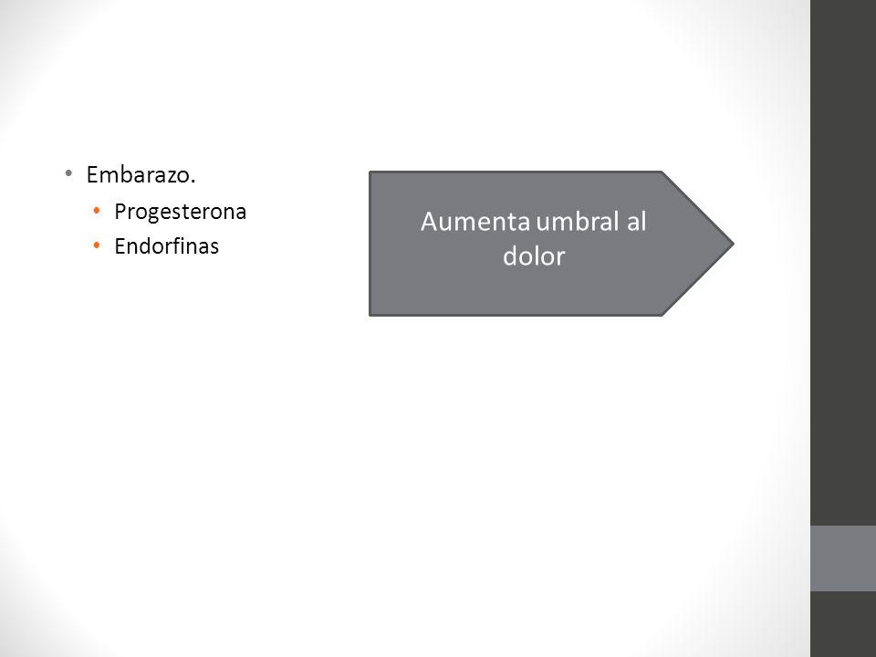Embarazo. Progesterona Endorfinas Aumenta umbral al dolor