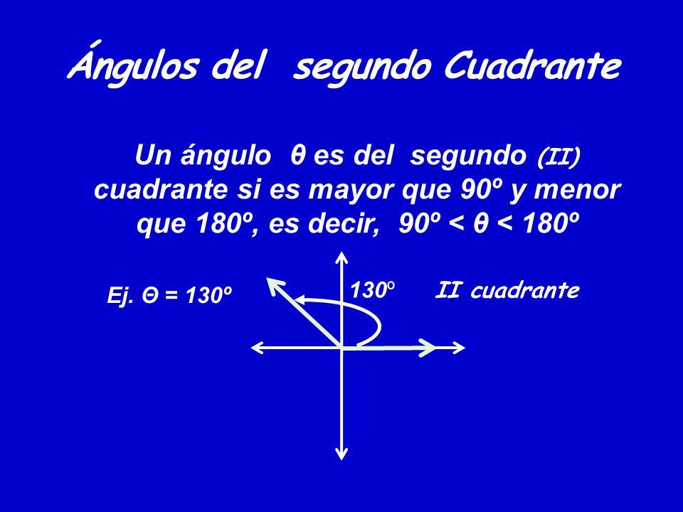 Ángulos del segundo Cuadrante Un ángulo θ es del segundo (II) cuadrante si es mayor que 90º y menor que 180º, es decir, 90º < θ < 180º 130º Ej.