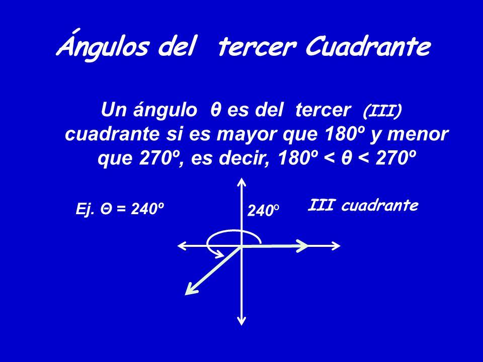 Ángulos del tercer Cuadrante Un ángulo θ es del tercer (III) cuadrante si es mayor que 180º y menor que 270º, es decir, 180º < θ < 270º 240º Ej. Θ = 2