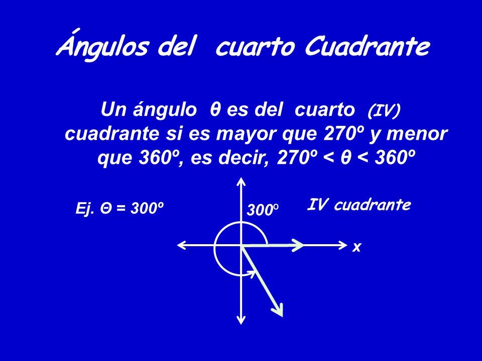 Ángulos del cuarto Cuadrante Un ángulo θ es del cuarto (IV) cuadrante si es mayor que 270º y menor que 360º, es decir, 270º < θ < 360º 300º Ej. Θ = 30