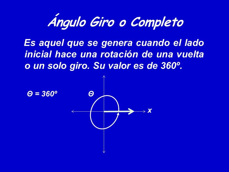 Ángulo Giro o Completo Es aquel que se genera cuando el lado inicial hace una rotación de una vuelta o un solo giro. Su valor es de 360º. x Θ = 360º Θ
