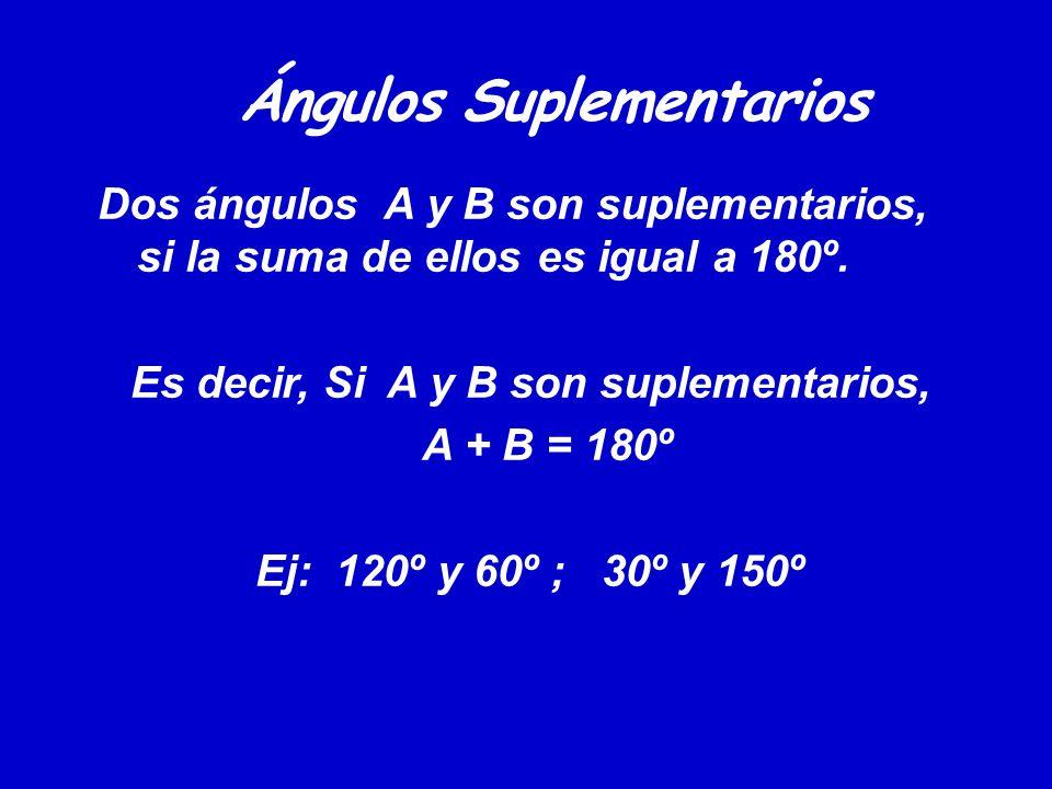 Ángulos Suplementarios Dos ángulos A y B son suplementarios, si la suma de ellos es igual a 180º. Es decir, Si A y B son suplementarios, A + B = 180º