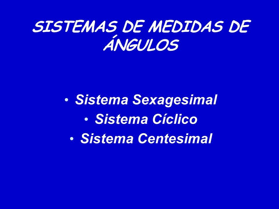 SISTEMAS DE MEDIDAS DE ÁNGULOS Sistema Sexagesimal Sistema Cíclico Sistema Centesimal