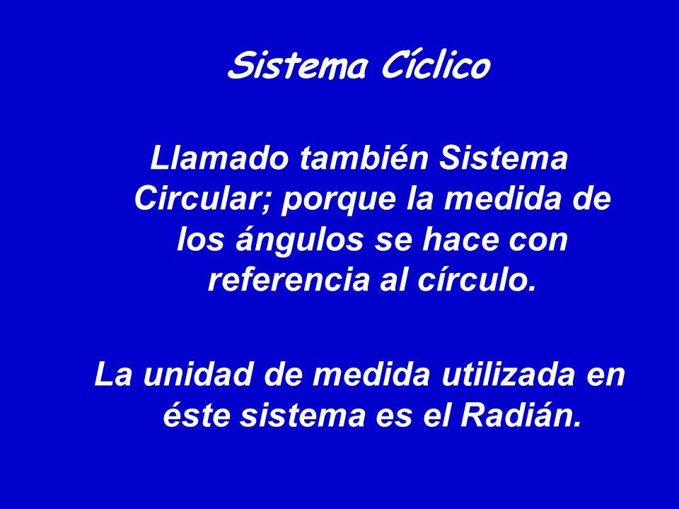 Sistema Cíclico Llamado también Sistema Circular; porque la medida de los ángulos se hace con referencia al círculo. La unidad de medida utilizada en
